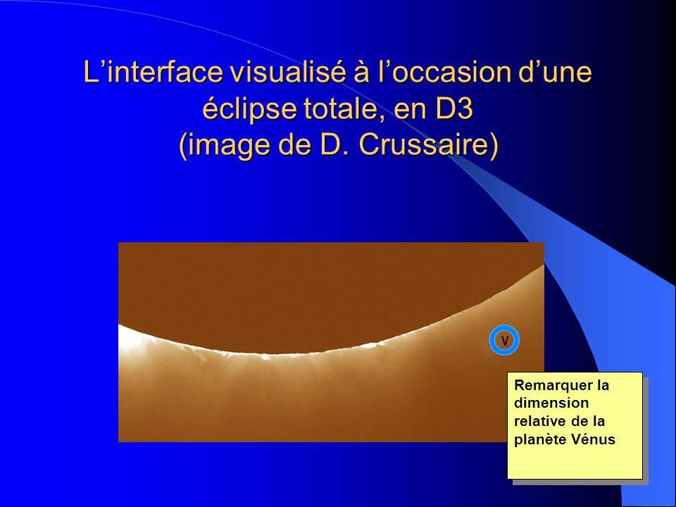 Linterface visualisé à loccasion dune éclipse totale, en D3 (image de D.
