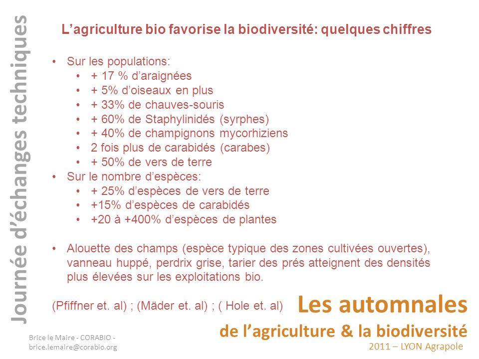 2011 – LYON Agrapole Les automnales de lagriculture & la biodiversité Journée déchanges techniques Sur les populations: + 17 % daraignées + 5% doiseau