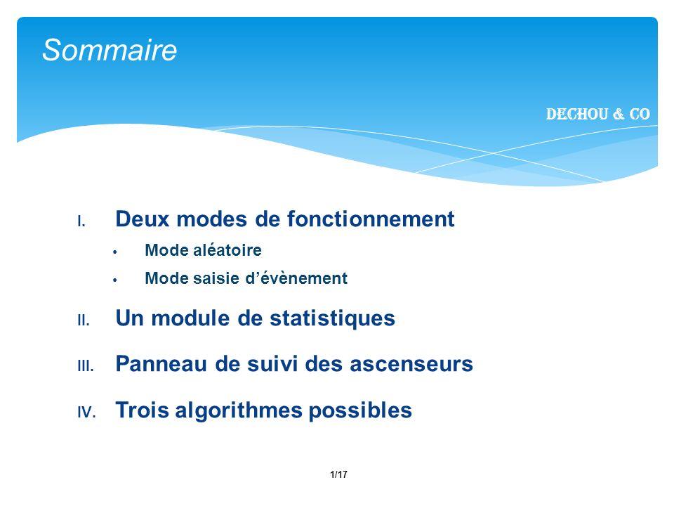1/17 I. Deux modes de fonctionnement Mode aléatoire Mode saisie dévènement II. Un module de statistiques III. Panneau de suivi des ascenseurs IV. Troi