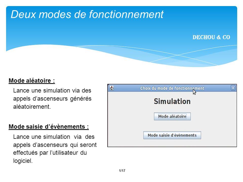 1/17 Deux modes de fonctionnement Dechou & CO Mode aléatoire : Lance une simulation via des appels dascenseurs générés aléatoirement. Mode saisie dévè