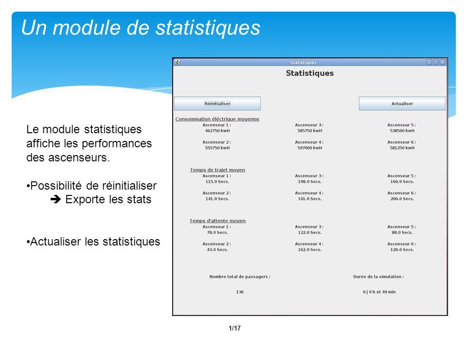 1/17 Un module de statistiques Dechou & CO Le module statistiques affiche les performances des ascenseurs. Possibilité de réinitialiser Exporte les st