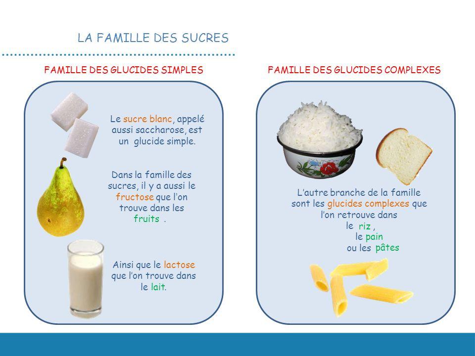 LA FAMILLE DES SUCRES Le sucre blanc, appelé aussi saccharose, est un glucide simple. Dans la famille des sucres, il y a aussi le fructose que lon tro