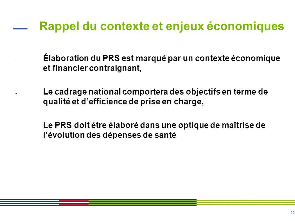 12 Rappel du contexte et enjeux économiques - Élaboration du PRS est marqué par un contexte économique et financier contraignant, - Le cadrage nationa