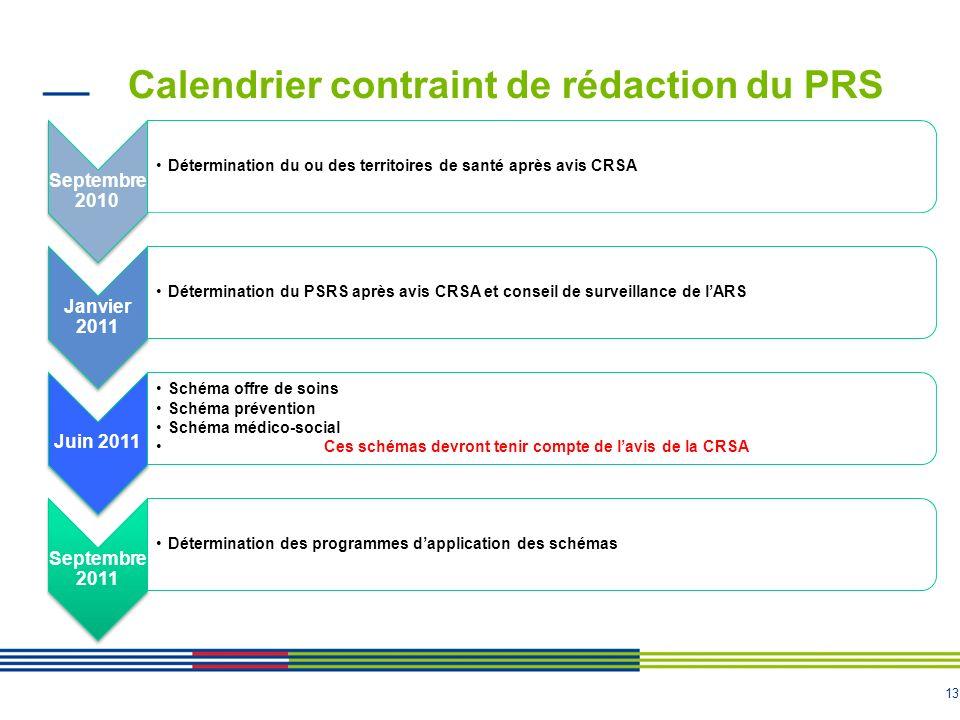 13 Calendrier contraint de rédaction du PRS Septembre 2010 Détermination du ou des territoires de santé après avis CRSA Janvier 2011 Détermination du
