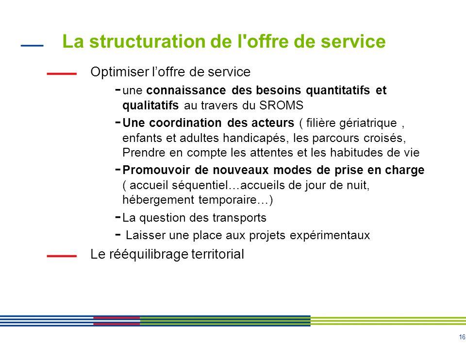 16 La structuration de l'offre de service Optimiser loffre de service - une connaissance des besoins quantitatifs et qualitatifs au travers du SROMS -