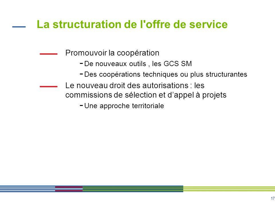 17 La structuration de l'offre de service Promouvoir la coopération - De nouveaux outils, les GCS SM - Des coopérations techniques ou plus structurant