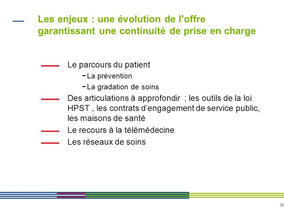 19 Les enjeux : une évolution de loffre garantissant une continuité de prise en charge Le parcours du patient - La prévention - La gradation de soins