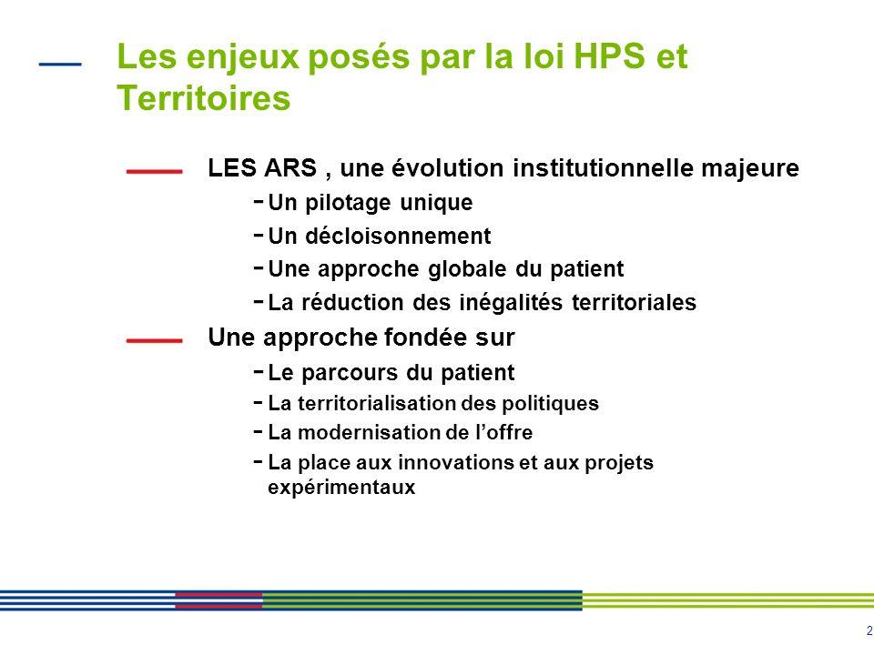 2 Les enjeux posés par la loi HPS et Territoires LES ARS, une évolution institutionnelle majeure - Un pilotage unique - Un décloisonnement - Une appro