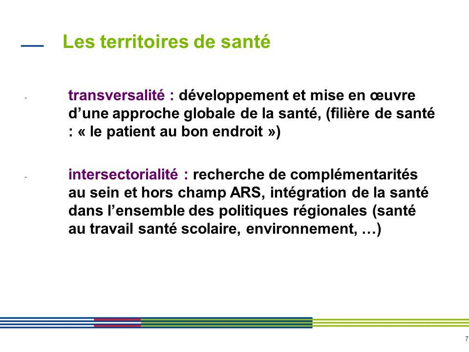 8 Territoires et projet de santé La détermination du ou des territoires soumise à la CRSA du 28 septembre prochain Par la suite élaboration du projet régional de santé