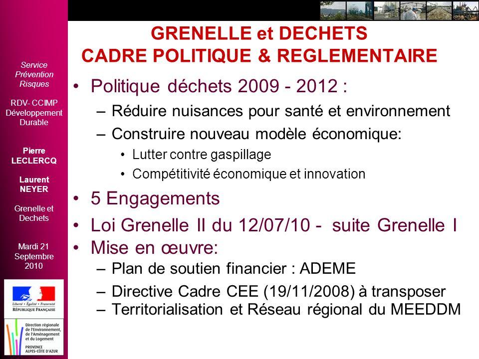 Service Prévention Risques RDV- CCIMP Développement Durable Pierre LECLERCQ Laurent NEYER Grenelle et Dechets Mardi 21 Septembre 2010 GRENELLE et DECHETS PLAN NATIONAL : 5 ENGAGEMENTS Les 5 engagements: 1.