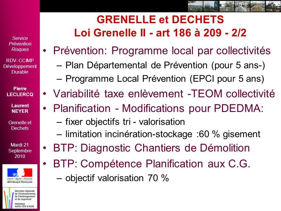 Service Prévention Risques RDV- CCIMP Développement Durable Pierre LECLERCQ Laurent NEYER Grenelle et Dechets Mardi 21 Septembre 2010 Prévention: Prog