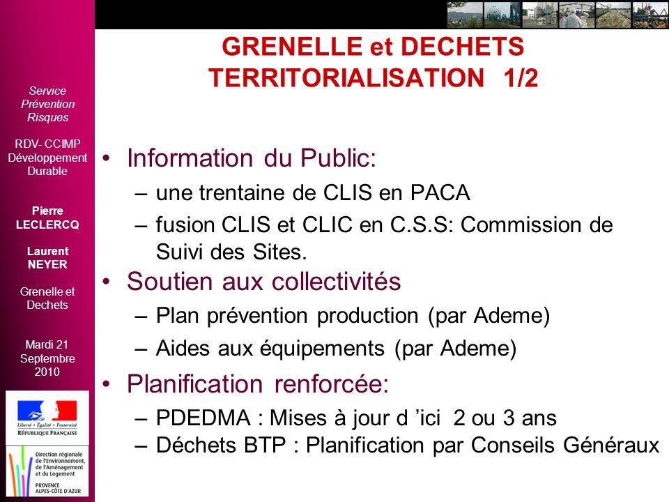 Service Prévention Risques RDV- CCIMP Développement Durable Pierre LECLERCQ Laurent NEYER Grenelle et Dechets Mardi 21 Septembre 2010 GRENELLE et DECHETS TERRITORIALISATION 2/2 Unités traitement : –Moderniser réseau toutes unités –UIOM: suivi dioxines –Décharges :Taux progressif TGAP & Bonus Biogaz Animation Réseau régional du MEEDDM: –Réunion Services État + Établissements Publics: Ademe - Agence Eau - Brgm - Cete - Ineris - Cemagref INRA - Sncf - RFR - GPMM - … –Information-Coordination sur PACA