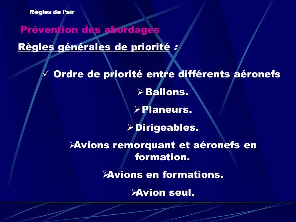 Prévention des abordages Règles de lair Règles générales de priorité : Ordre de priorité entre différents aéronefs Ballons. Planeurs. Dirigeables. Avi