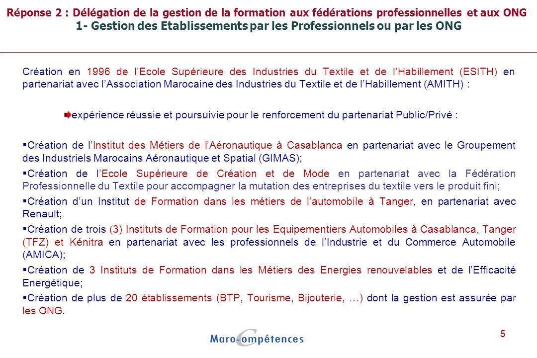 Création en 1996 de lEcole Supérieure des Industries du Textile et de lHabillement (ESITH) en partenariat avec lAssociation Marocaine des Industries du Textile et de lHabillement (AMITH) : expérience réussie et poursuivie pour le renforcement du partenariat Public/Privé : Création de lInstitut des Métiers de lAéronautique à Casablanca en partenariat avec le Groupement des Industriels Marocains Aéronautique et Spatial (GIMAS); Création de lEcole Supérieure de Création et de Mode en partenariat avec la Fédération Professionnelle du Textile pour accompagner la mutation des entreprises du textile vers le produit fini; Création dun Institut de Formation dans les métiers de lautomobile à Tanger, en partenariat avec Renault; Création de trois (3) Instituts de Formation pour les Equipementiers Automobiles à Casablanca, Tanger (TFZ) et Kénitra en partenariat avec les professionnels de lIndustrie et du Commerce Automobile (AMICA); Création de 3 Instituts de Formation dans les Métiers des Energies renouvelables et de lEfficacité Energétique; Création de plus de 20 établissements (BTP, Tourisme, Bijouterie, …) dont la gestion est assurée par les ONG.