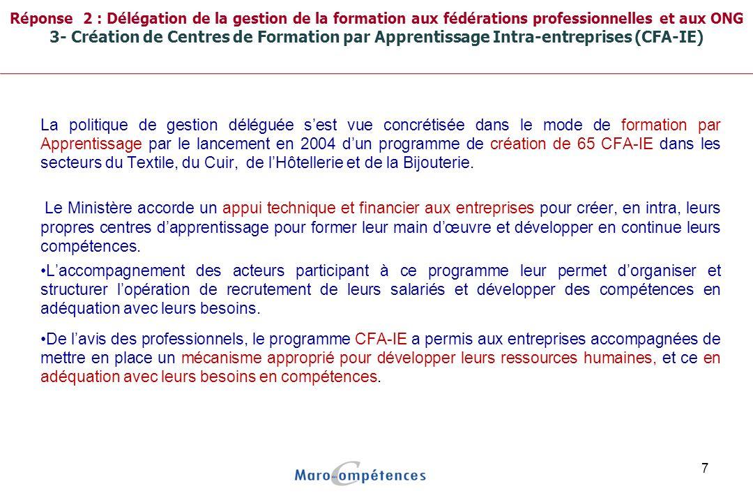 La politique de gestion déléguée sest vue concrétisée dans le mode de formation par Apprentissage par le lancement en 2004 dun programme de création de 65 CFA-IE dans les secteurs du Textile, du Cuir, de lHôtellerie et de la Bijouterie.