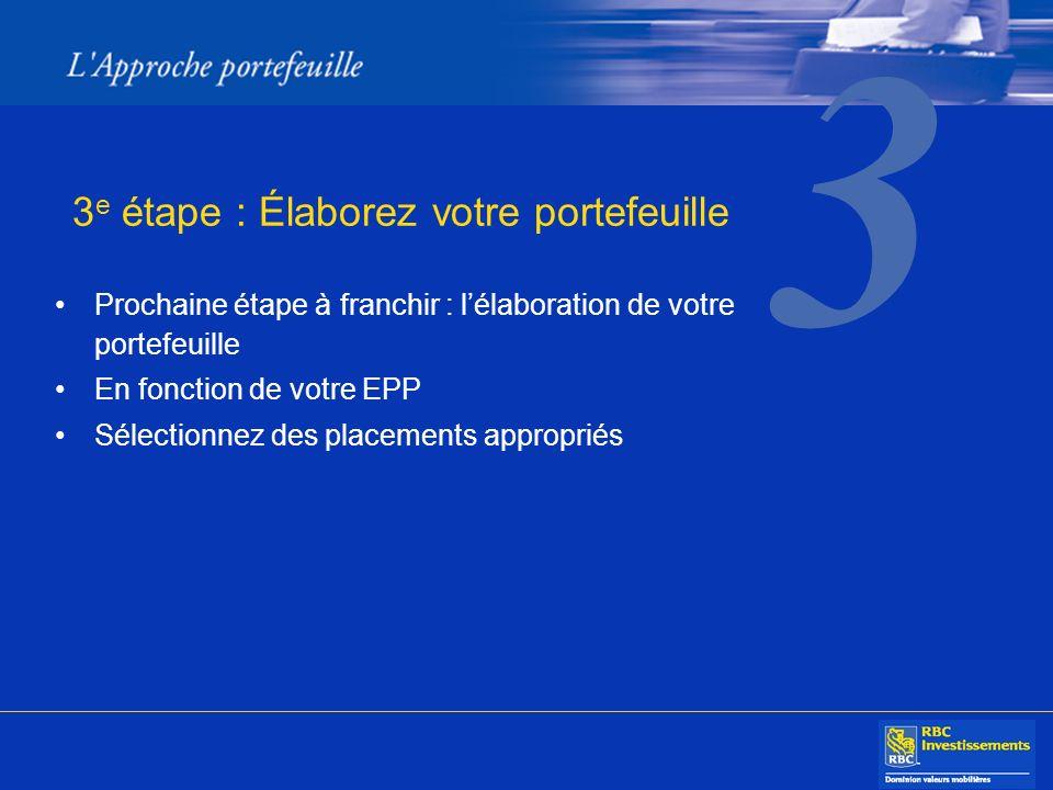 3 Prochaine étape à franchir : lélaboration de votre portefeuille En fonction de votre EPP Sélectionnez des placements appropriés 3 e étape : Élaborez votre portefeuille