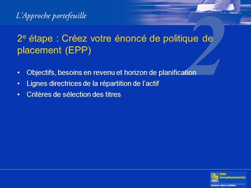 2 2 e étape : Créez votre énoncé de politique de placement (EPP) Objectifs, besoins en revenu et horizon de planification Lignes directrices de la répartition de lactif Critères de sélection des titres