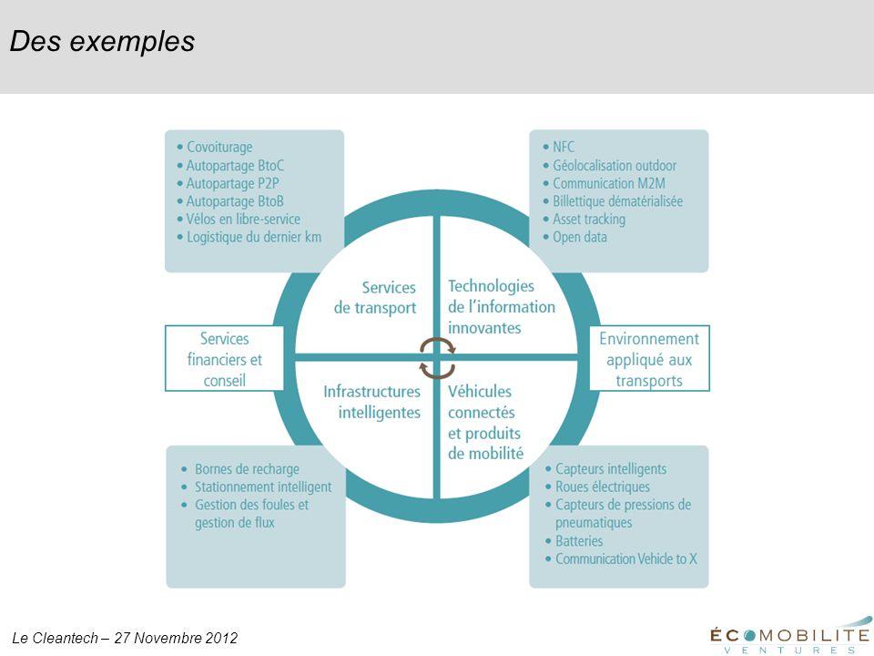 Le Cleantech – 27 Novembre 2012 Des exemples