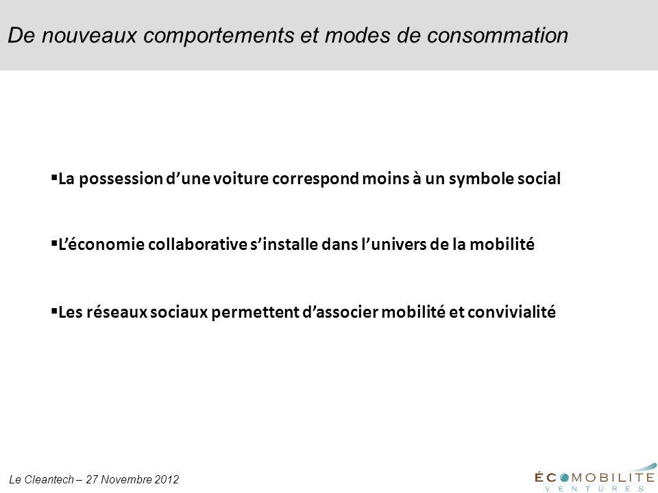 Le Cleantech – 27 Novembre 2012 De nouveaux comportements et modes de consommation La possession dune voiture correspond moins à un symbole social Léc