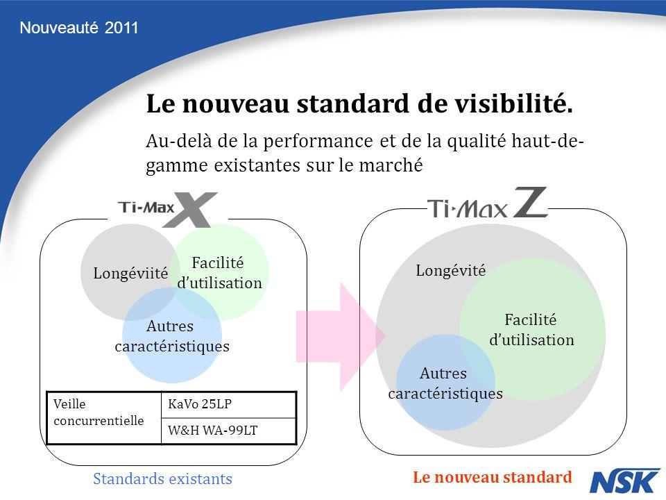 Le nouveau standard de visibilité. Au-delà de la performance et de la qualité haut-de- gamme existantes sur le marché Longéviité Facilité dutilisation