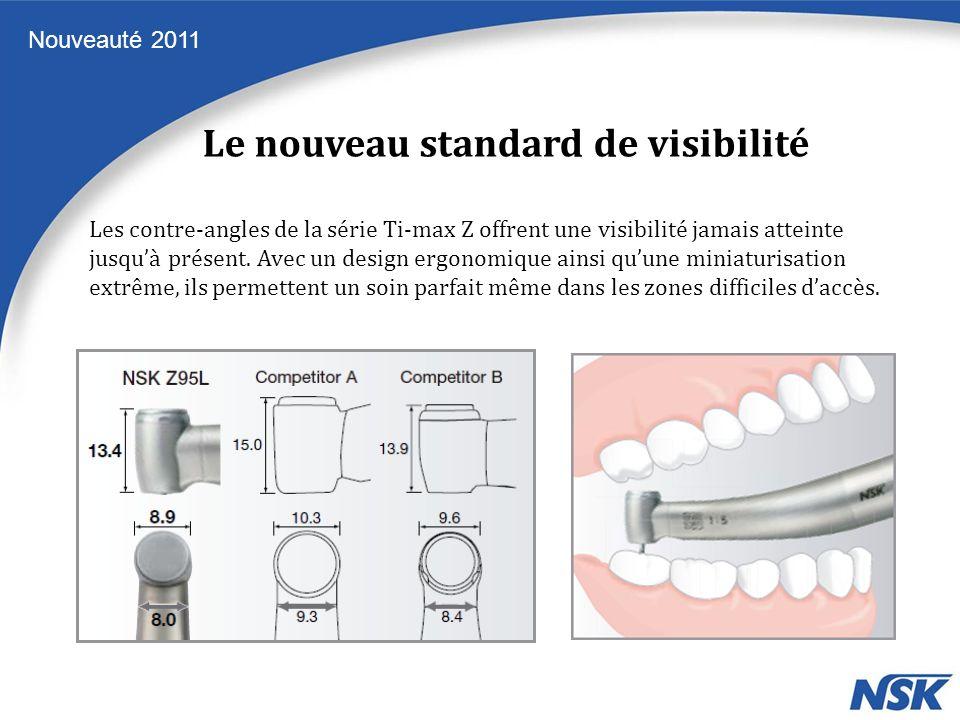 Nouveauté 2011 Le nouveau standard de visibilité Les contre-angles de la série Ti-max Z offrent une visibilité jamais atteinte jusquà présent. Avec un