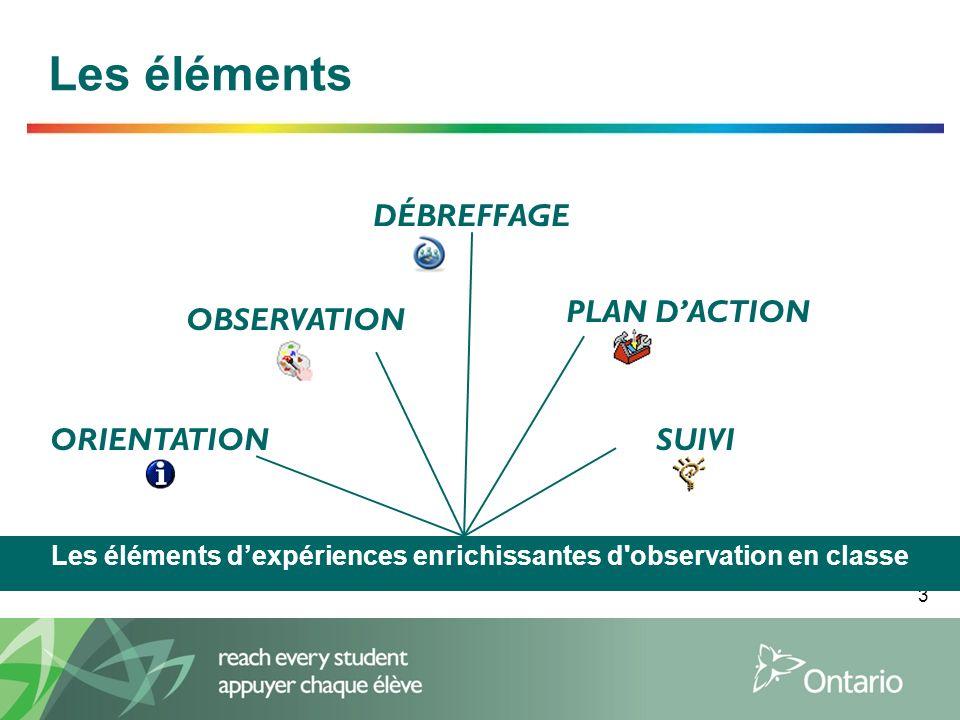 3 Les éléments Les éléments dexpériences enrichissantes d'observation en classe ORIENTATION OBSERVATION DÉBREFFAGE PLAN DACTION SUIVI