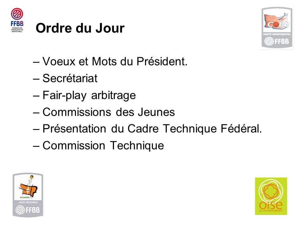–Voeux et Mots du Président. –Secrétariat –Fair-play arbitrage –Commissions des Jeunes –Présentation du Cadre Technique Fédéral. –Commission Technique