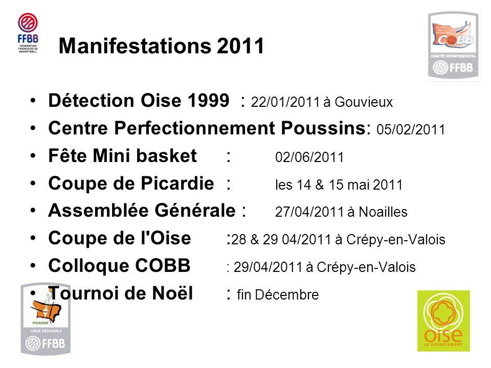 Manifestations 2011 Détection Oise 1999 : 22/01/2011 à Gouvieux Centre Perfectionnement Poussins: 05/02/2011 Fête Mini basket : 02/06/2011 Coupe de Picardie : les 14 & 15 mai 2011 Assemblée Générale : 27/04/2011 à Noailles Coupe de l Oise : 28 & 29 04/2011 à Crépy-en-Valois Colloque COBB : 29/04/2011 à Crépy-en-Valois Tournoi de Noël : fin Décembre