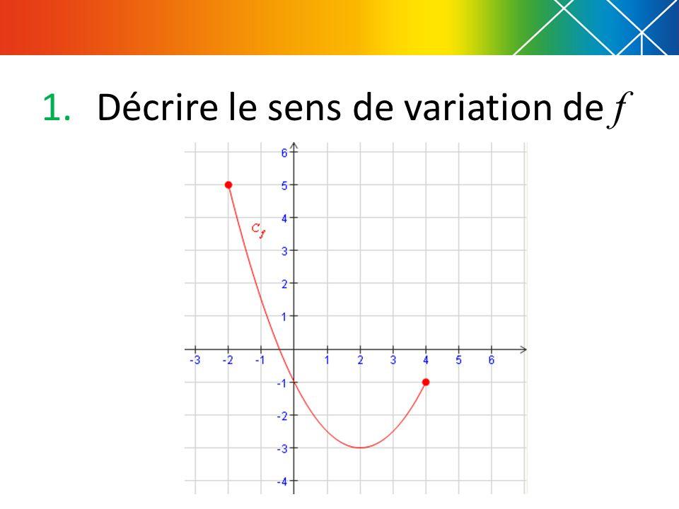 1.Décrire le sens de variation de f
