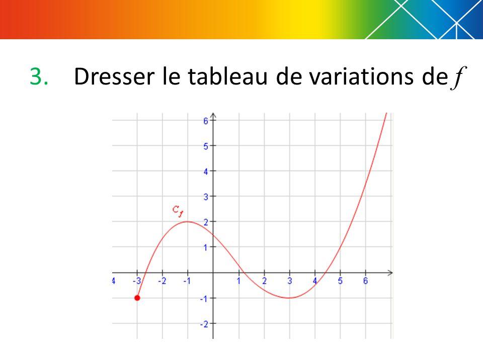 3.Dresser le tableau de variations de f