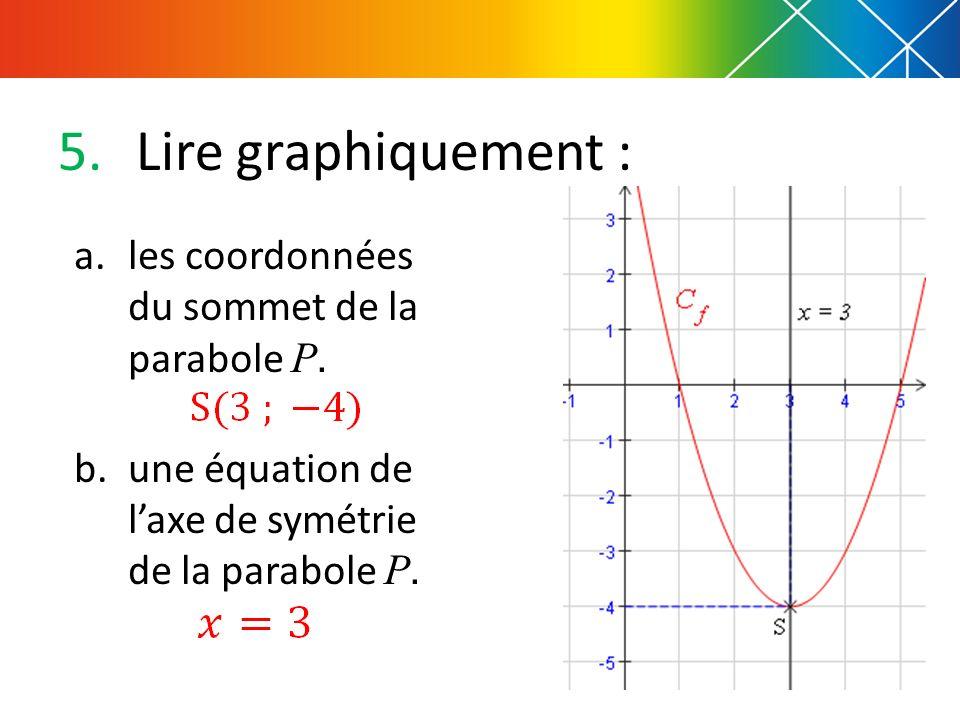 5.Lire graphiquement : a.les coordonnées du sommet de la parabole P. b.une équation de laxe de symétrie de la parabole P.