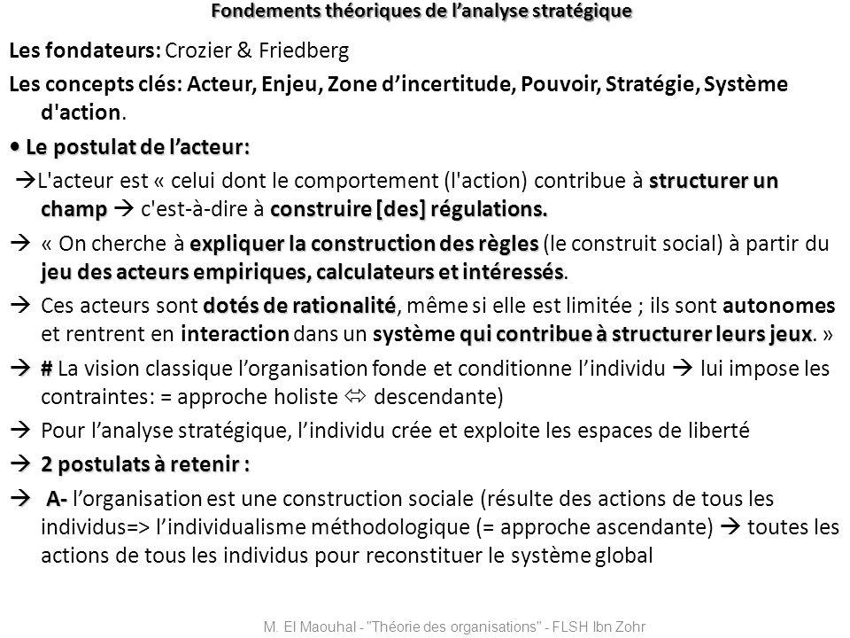 Fondements théoriques de lanalyse stratégique Les fondateurs: Crozier & Friedberg Les concepts clés: Acteur, Enjeu, Zone dincertitude, Pouvoir, Straté