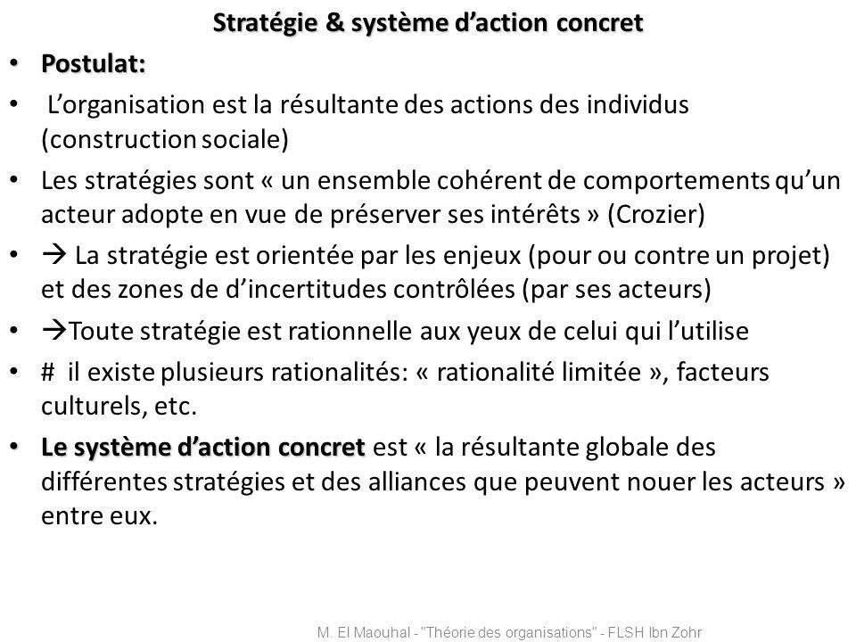 Stratégie & système daction concret Postulat: Postulat: Lorganisation est la résultante des actions des individus (construction sociale) Les stratégie