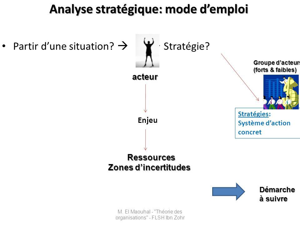 Démarche danalyse stratégique en 5 étapes: 1- Identifier les problèmes & les enjeux 2- En déduire les acteurs (individus & groupes) 3- Etudier chaque acteur en détail en vous positionnant comme acteur central (les enjeux, les ressources, les zones dincertitudes la rationalité) 4- En déduire les stratégies 5- Linteraction entre les stratégies détermine le système daction concret NB: Lanalyse stratégique de: permet de connaitre le système daction et de comprendre les résistances à un projet; de prévenir et danticiper la dynamique du système et la manière dont les acteurs vont se positionner (résistance ou adhésion) cibler et pointer les voies dactions possibles: acteurs à consulter, à convaincre, opposant à prévoir, etc.