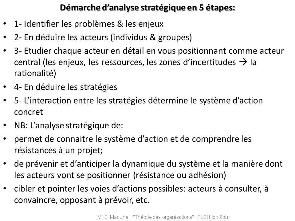 Démarche danalyse stratégique en 5 étapes: 1- Identifier les problèmes & les enjeux 2- En déduire les acteurs (individus & groupes) 3- Etudier chaque