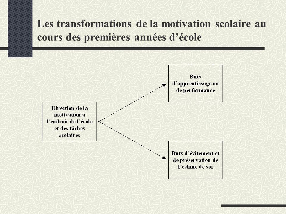 Les transformations de la motivation scolaire au cours des premières années décole