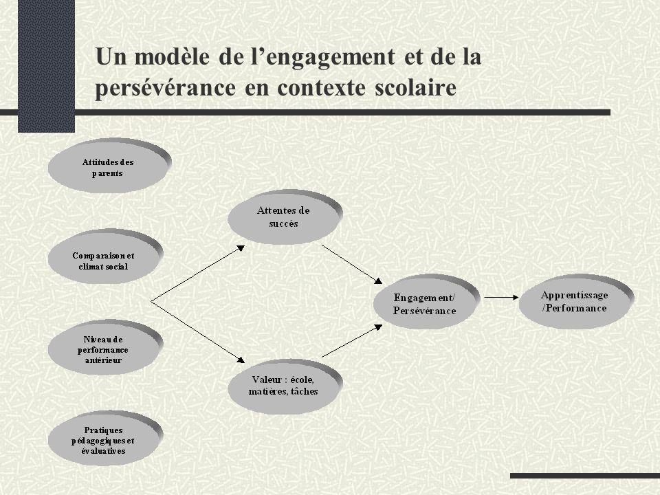 Un modèle de lengagement et de la persévérance en contexte scolaire