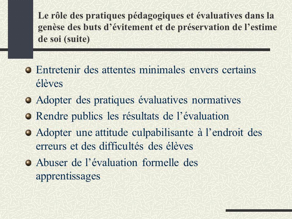 Le rôle des pratiques pédagogiques et évaluatives dans la genèse des buts dévitement et de préservation de lestime de soi (suite) Entretenir des atten