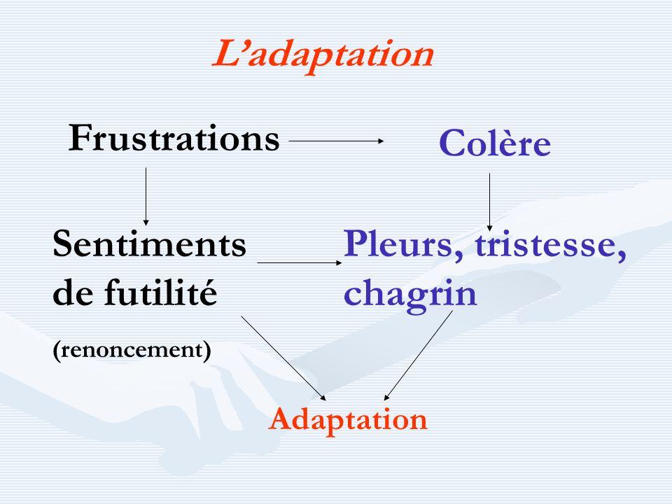 Frustrations Sentiments de futilité (renoncement) Adaptation Colère Pleurs, tristesse, chagrin Ladaptation
