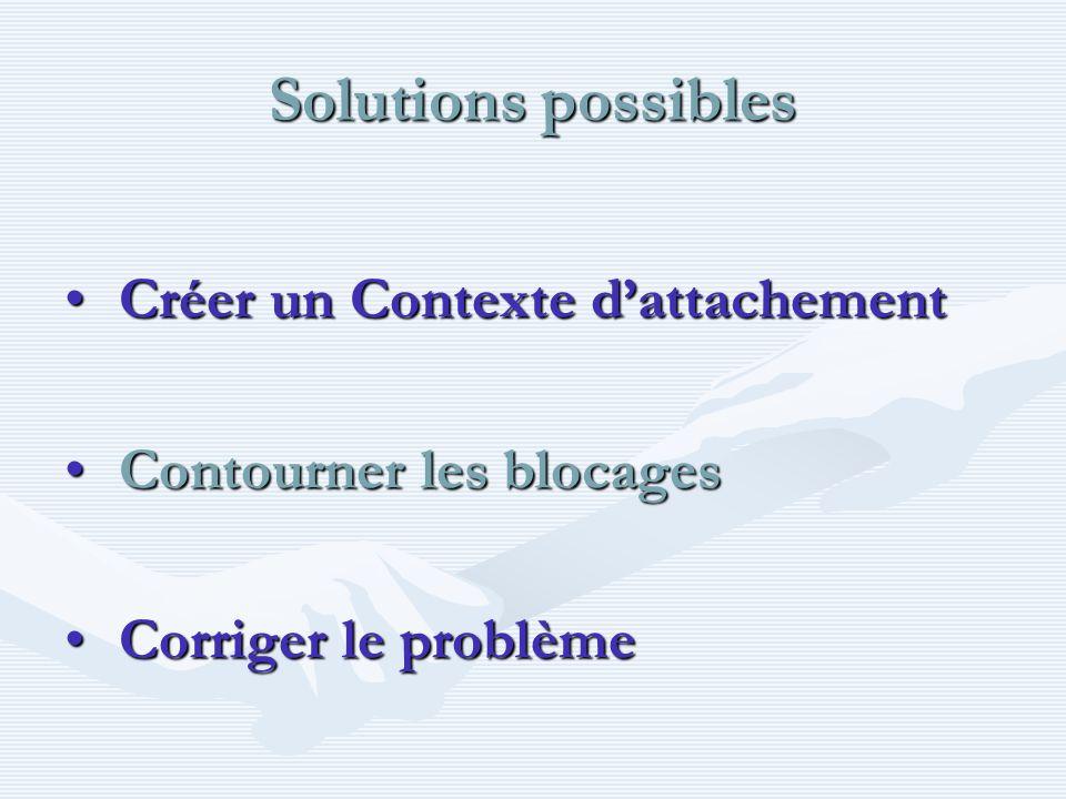 Solutions possibles Créer un Contexte dattachementCréer un Contexte dattachement Contourner les blocagesContourner les blocages Corriger le problèmeCo