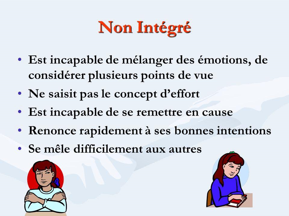 Non Intégré Est incapable de mélanger des émotions, de considérer plusieurs points de vue Ne saisit pas le concept deffort Est incapable de se remettr
