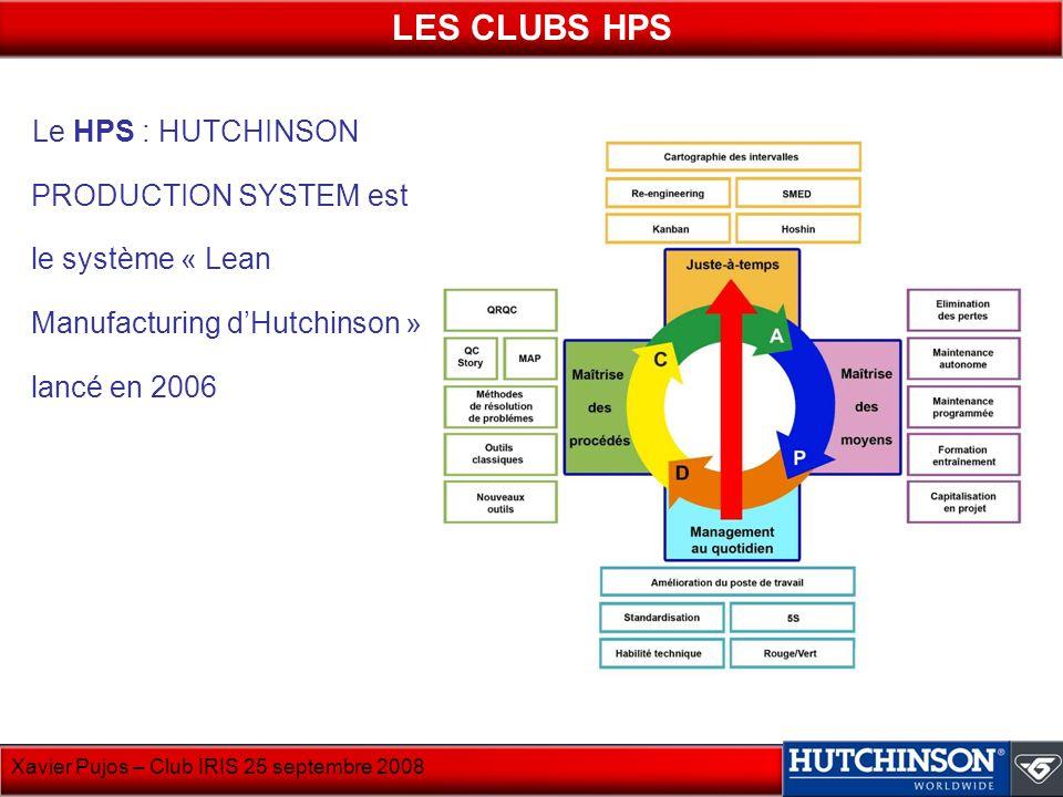 Xavier Pujos – Club IRIS 25 septembre 2008 LES CLUBS HPS Le HPS : HUTCHINSON PRODUCTION SYSTEM est le système « Lean Manufacturing dHutchinson » lancé