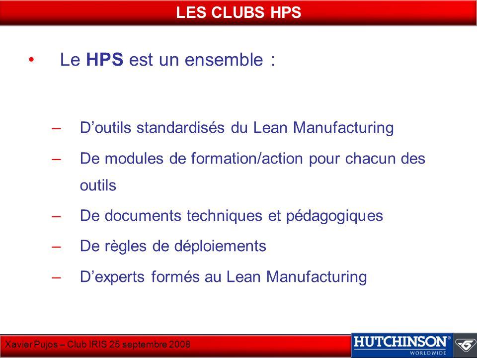 Xavier Pujos – Club IRIS 25 septembre 2008 Le HPS est un ensemble : –Doutils standardisés du Lean Manufacturing –De modules de formation/action pour c