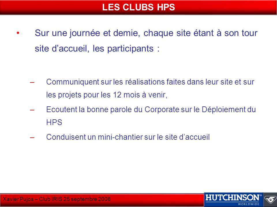 Xavier Pujos – Club IRIS 25 septembre 2008 Sur une journée et demie, chaque site étant à son tour site daccueil, les participants : –Communiquent sur