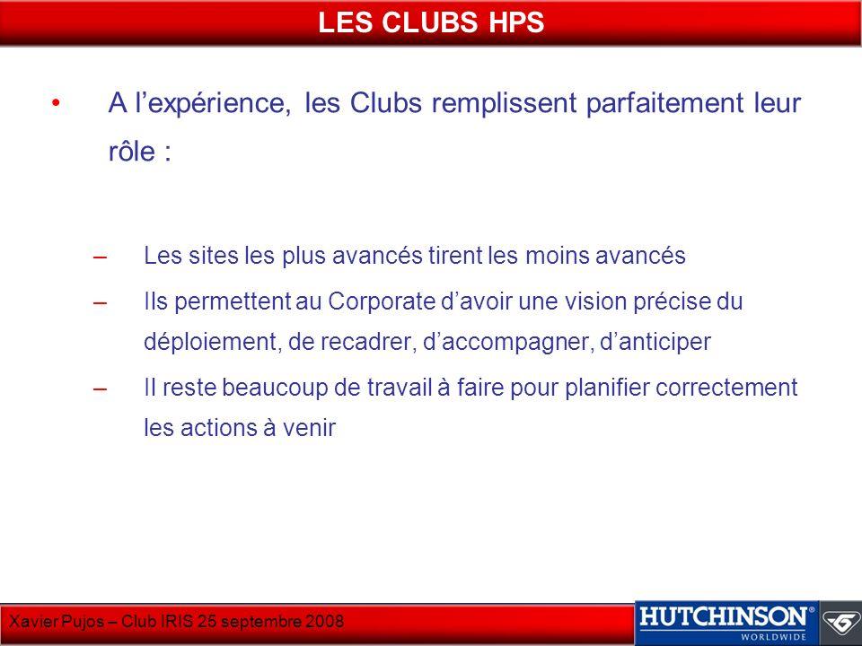 Xavier Pujos – Club IRIS 25 septembre 2008 A lexpérience, les Clubs remplissent parfaitement leur rôle : –Les sites les plus avancés tirent les moins