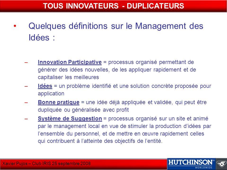Xavier Pujos – Club IRIS 25 septembre 2008 Quelques définitions sur le Management des Idées : –Innovation Participative = processus organisé permettan
