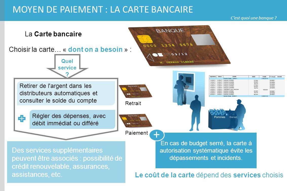 C'est quoi une banque ? MOYEN DE PAIEMENT : LA CARTE BANCAIRE La Carte bancaire Retirer de l'argent dans les distributeurs automatiques et consulter l
