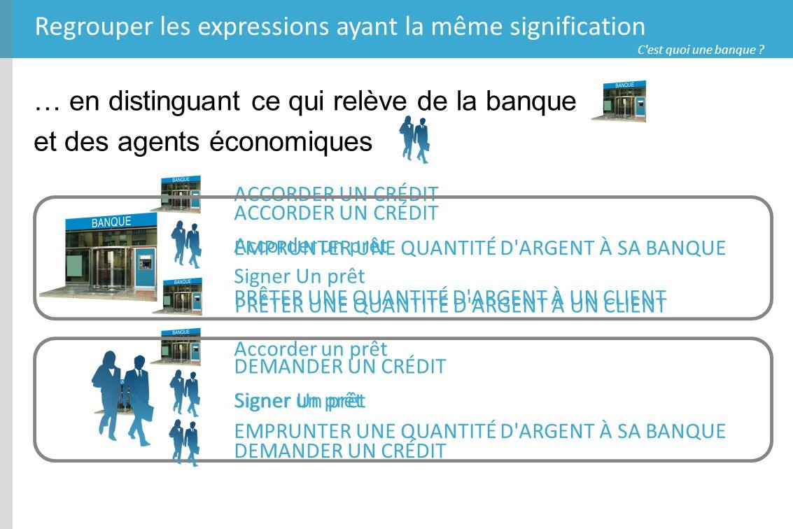 C'est quoi une banque ? Regrouper les expressions ayant la même signification … en distinguant ce qui relève de la banque et des agents économiques Si