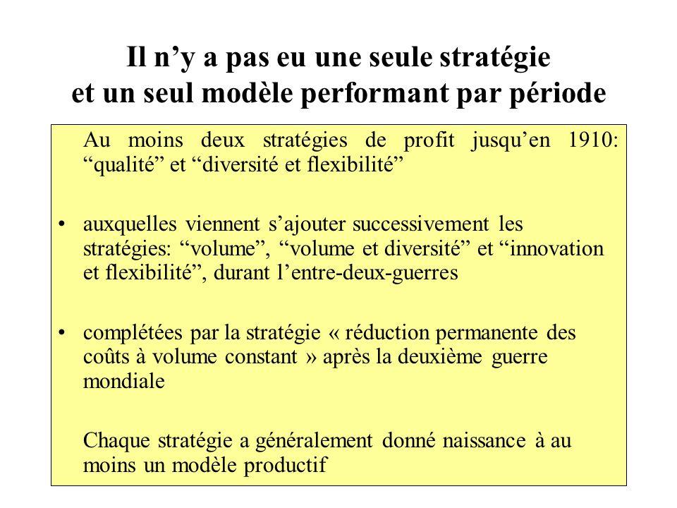 Il ny a pas eu une seule stratégie et un seul modèle performant par période Au moins deux stratégies de profit jusquen 1910: qualité et diversité et f