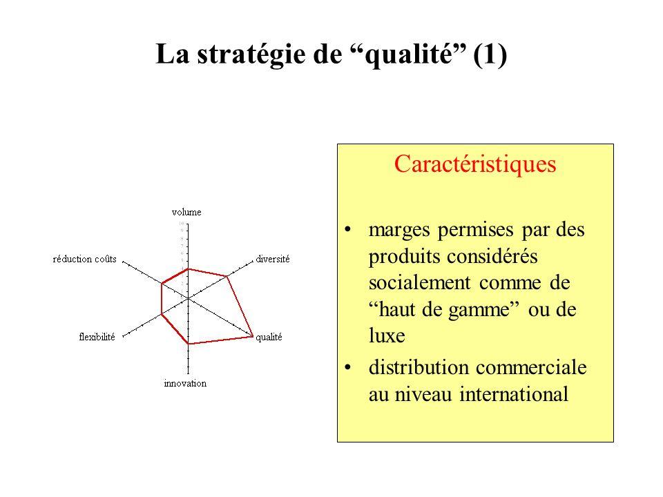 La stratégie de qualité (1) Caractéristiques marges permises par des produits considérés socialement comme de haut de gamme ou de luxe distribution co